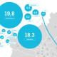 Infografik: Hotel.de – Stadtübersichten
